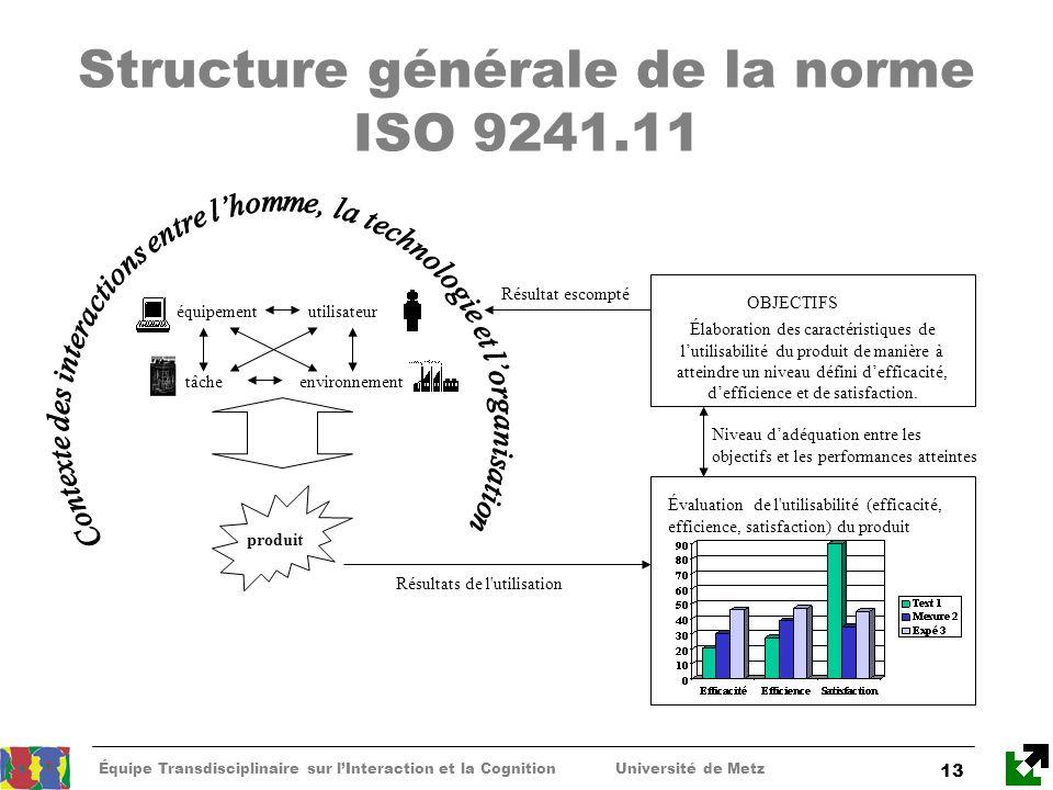 Équipe Transdisciplinaire sur lInteraction et la Cognition Université de Metz 13 Structure générale de la norme ISO 9241.11 Résultats de l'utilisation