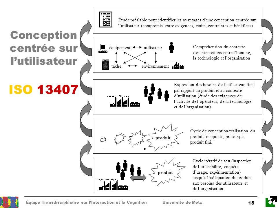 Équipe Transdisciplinaire sur lInteraction et la Cognition Université de Metz 15 Conception centrée sur lutilisateur ISO 13407 Étude préalable pour id