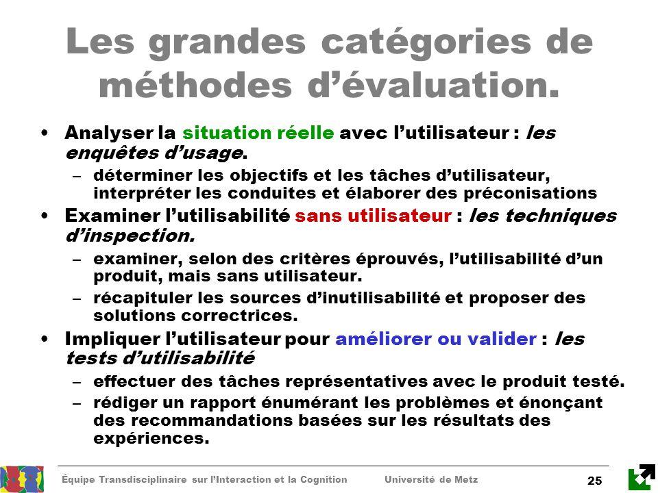 Équipe Transdisciplinaire sur lInteraction et la Cognition Université de Metz 25 Les grandes catégories de méthodes dévaluation. Analyser la situation