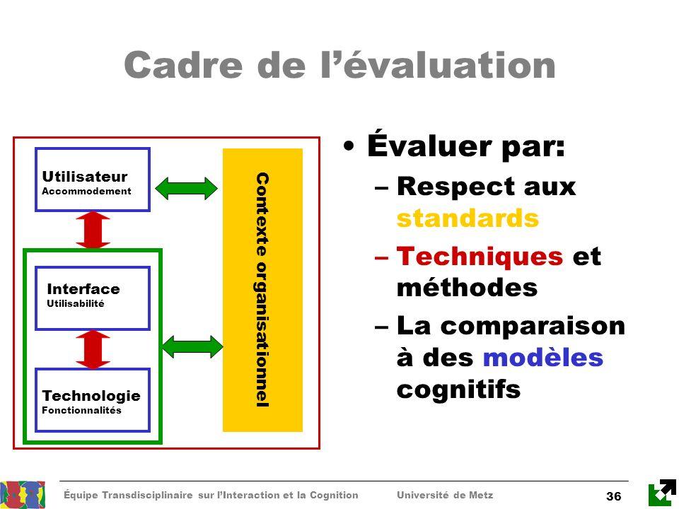 Équipe Transdisciplinaire sur lInteraction et la Cognition Université de Metz 36 Cadre de lévaluation Évaluer par: –Respect aux standards –Techniques