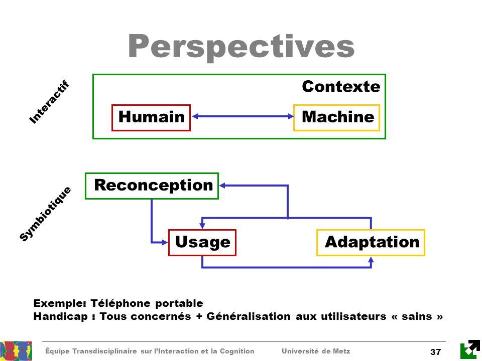 Équipe Transdisciplinaire sur lInteraction et la Cognition Université de Metz 37 Perspectives Usage Reconception Adaptation Interactif Symbiotique Hum