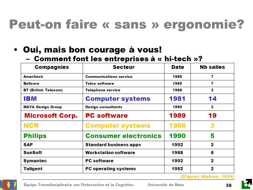 Équipe Transdisciplinaire sur lInteraction et la Cognition Université de Metz 38 Peut-on faire « sans » ergonomie? Oui, mais bon courage à vous! –Comm
