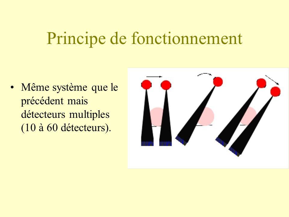Principe de fonctionnement Même système que le précédent mais détecteurs multiples (10 à 60 détecteurs).