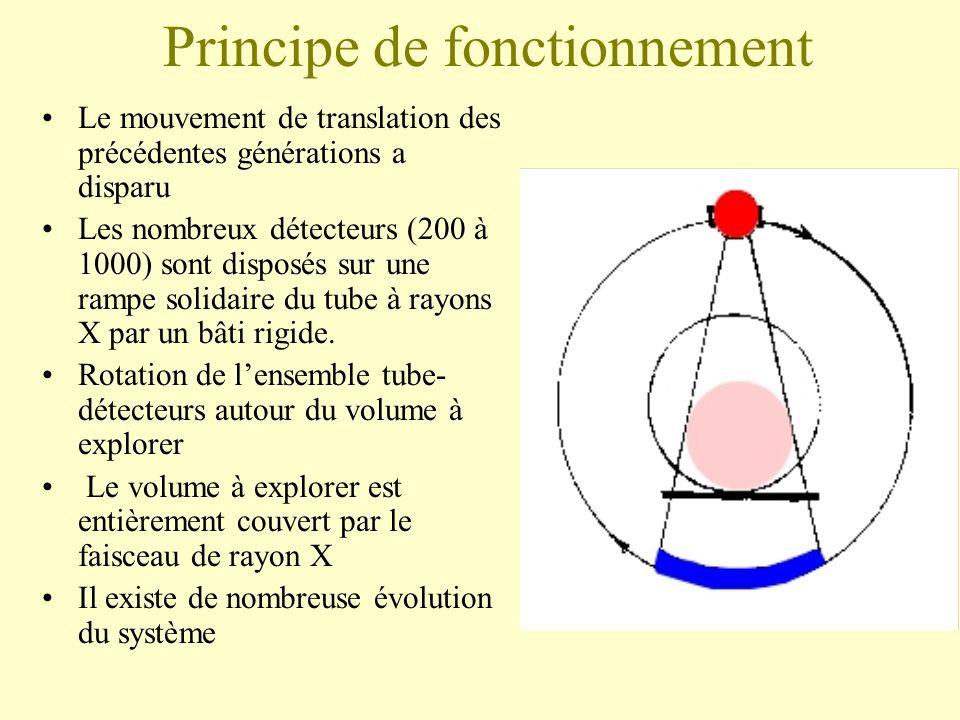 Principe de fonctionnement Le mouvement de translation des précédentes générations a disparu Les nombreux détecteurs (200 à 1000) sont disposés sur une rampe solidaire du tube à rayons X par un bâti rigide.