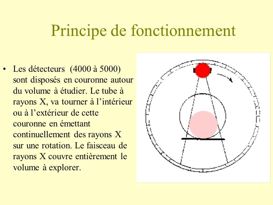 Principe de fonctionnement Les détecteurs (4000 à 5000) sont disposés en couronne autour du volume à étudier.