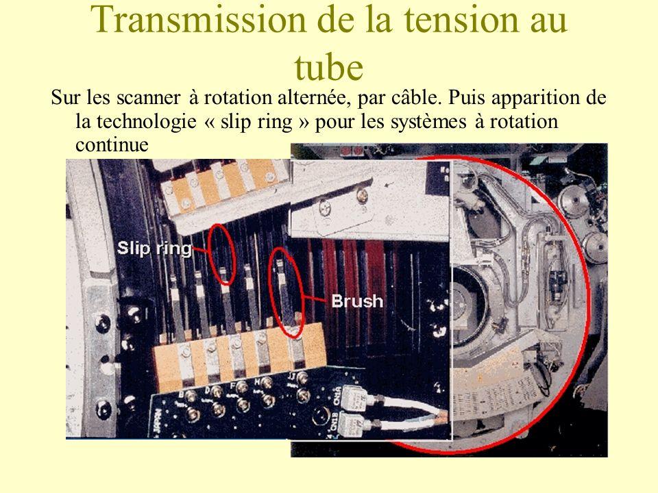 Transmission de la tension au tube Sur les scanner à rotation alternée, par câble.