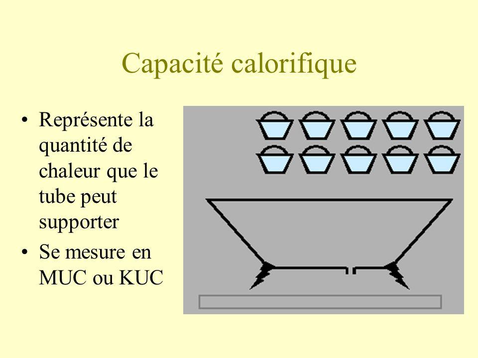Capacité calorifique Représente la quantité de chaleur que le tube peut supporter Se mesure en MUC ou KUC