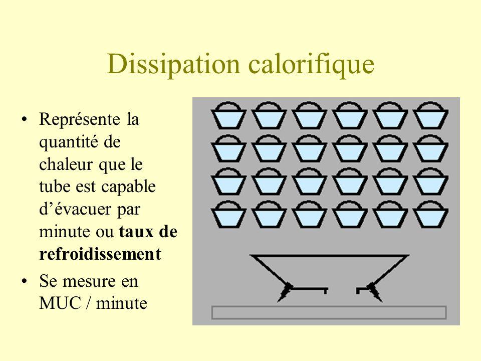 Dissipation calorifique Représente la quantité de chaleur que le tube est capable dévacuer par minute ou taux de refroidissement Se mesure en MUC / minute