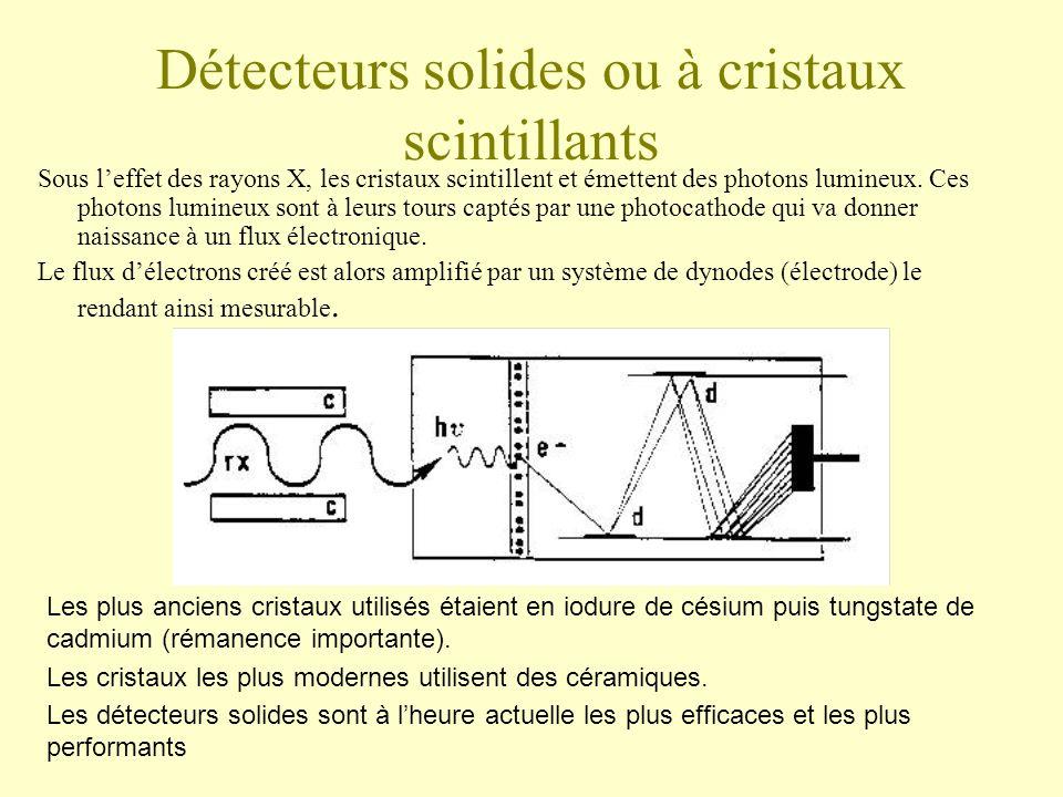 Détecteurs solides ou à cristaux scintillants Sous leffet des rayons X, les cristaux scintillent et émettent des photons lumineux.