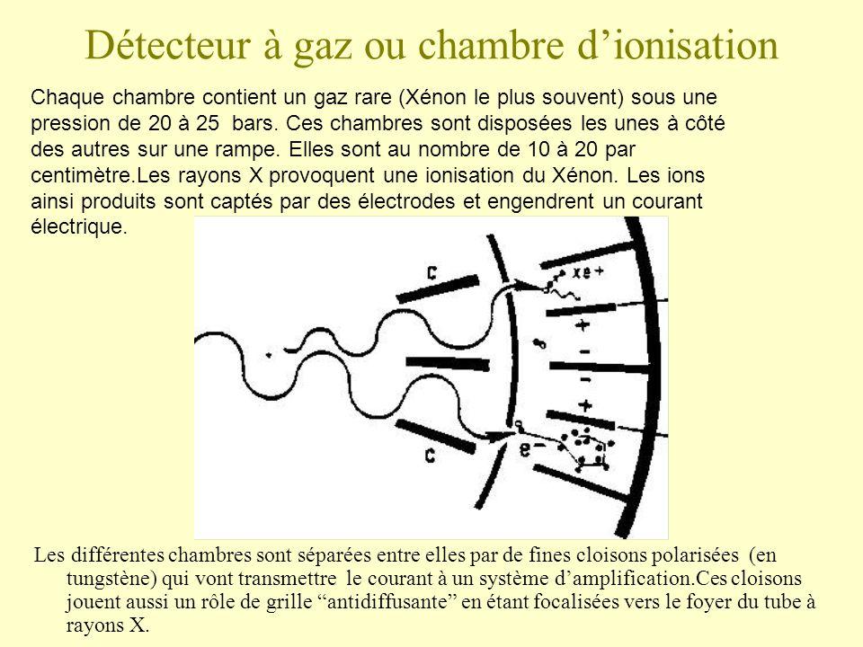 Détecteur à gaz ou chambre dionisation Les différentes chambres sont séparées entre elles par de fines cloisons polarisées (en tungstène) qui vont transmettre le courant à un système damplification.Ces cloisons jouent aussi un rôle de grille antidiffusante en étant focalisées vers le foyer du tube à rayons X.
