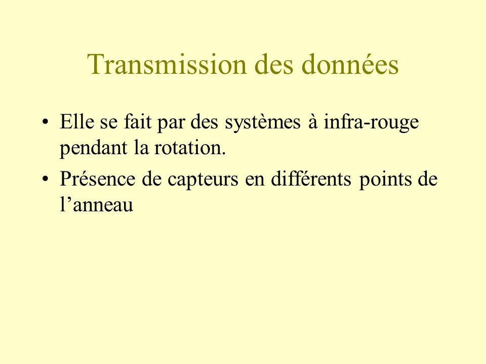 Transmission des données Elle se fait par des systèmes à infra-rouge pendant la rotation.