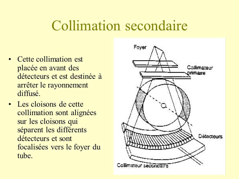 Collimation secondaire Cette collimation est placée en avant des détecteurs et est destinée à arrêter le rayonnement diffusé.