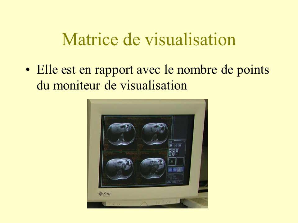 Matrice de visualisation Elle est en rapport avec le nombre de points du moniteur de visualisation