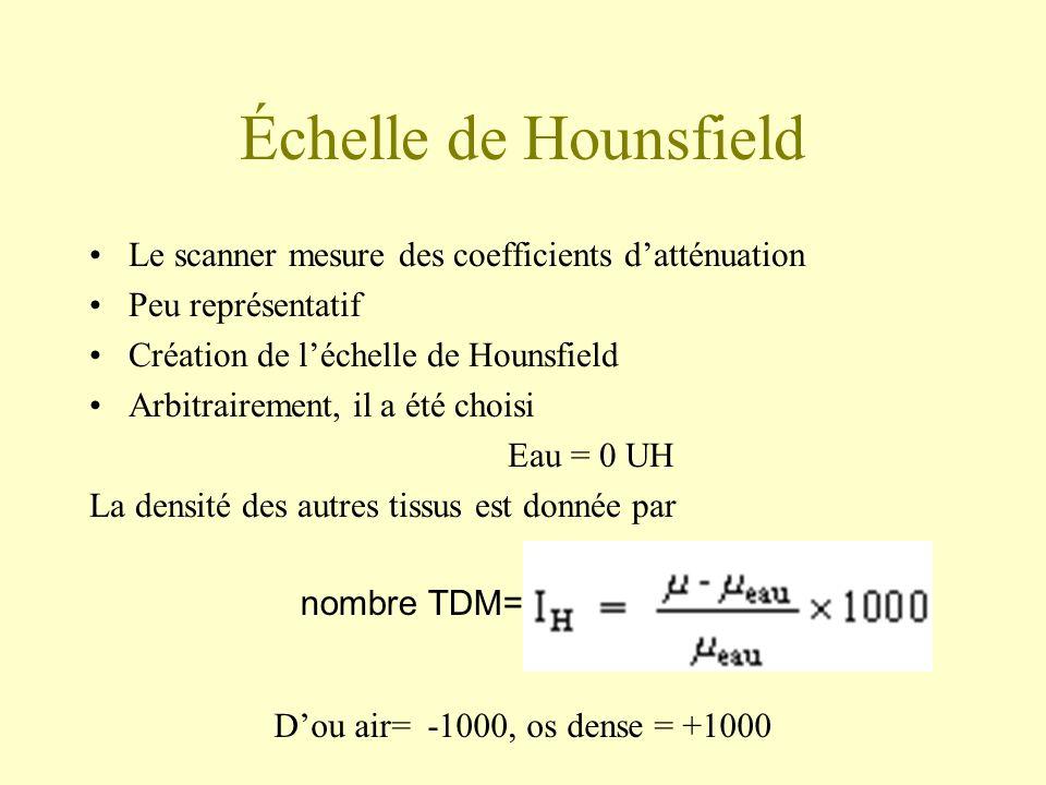 Échelle de Hounsfield Le scanner mesure des coefficients datténuation Peu représentatif Création de léchelle de Hounsfield Arbitrairement, il a été choisi Eau = 0 UH La densité des autres tissus est donnée par nombre TDM= Dou air= -1000, os dense = +1000