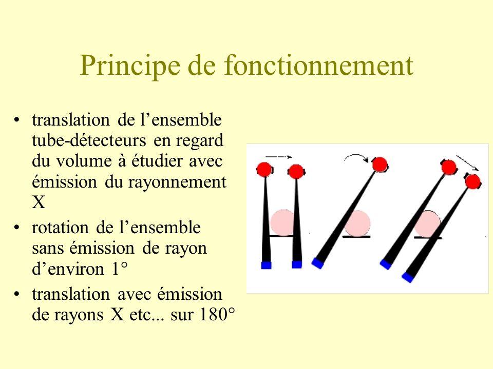 Principe de fonctionnement translation de lensemble tube-détecteurs en regard du volume à étudier avec émission du rayonnement X rotation de lensemble sans émission de rayon denviron 1° translation avec émission de rayons X etc...