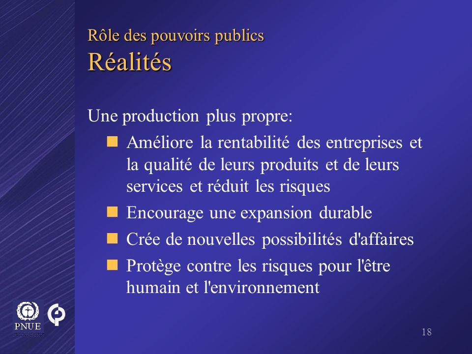 18 Rôle des pouvoirs publics Réalités Une production plus propre: Améliore la rentabilité des entreprises et la qualité de leurs produits et de leurs