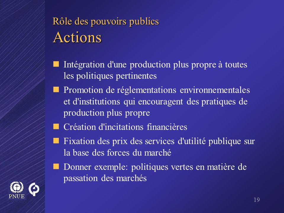 19 Rôle des pouvoirs publics Actions Intégration d'une production plus propre à toutes les politiques pertinentes Promotion de réglementations environ