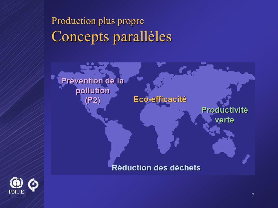 7 Production plus propre Concepts parallèles Prévention de la pollution (P2) Eco-efficacité Productivité verte Réduction des déchets