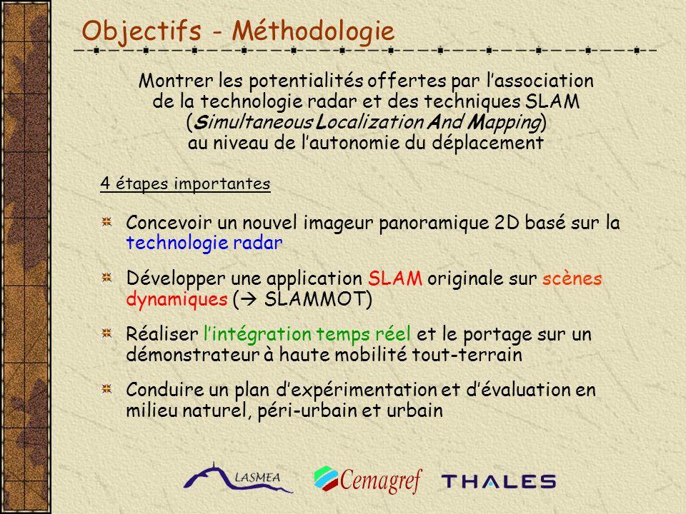 Objectifs - Méthodologie 4 étapes importantes Concevoir un nouvel imageur panoramique 2D basé sur la technologie radar Développer une application SLAM