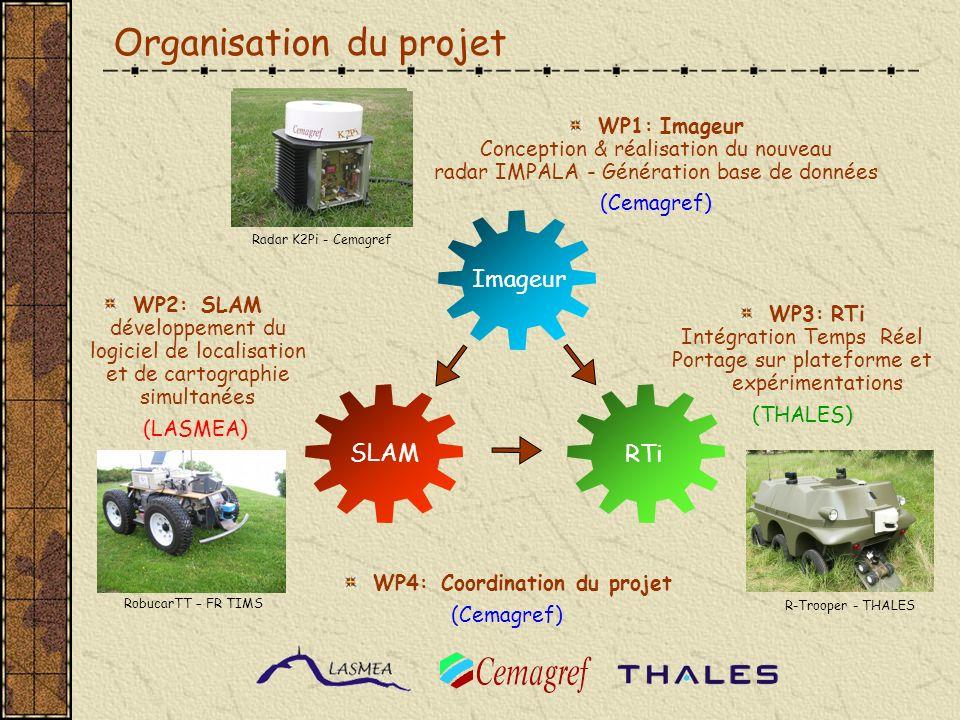Organisation du projet WP1: Imageur Conception & réalisation du nouveau radar IMPALA - Génération base de données (Cemagref) WP2: SLAM développement d