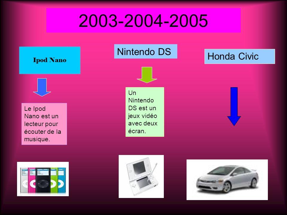2003-2004-2005 Ipod Nano Nintendo DS Un Nintendo DS est un jeux vidéo avec deux écran. Le Ipod Nano est un lecteur pour écouter de la musique. Honda C