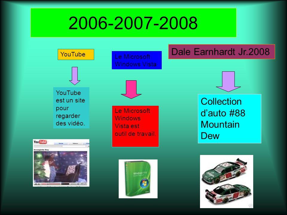 2006-2007-2008 Le Microsoft Windows Vista est outil de travail. YouTube YouTube est un site pour regarder des vidéo. Dale Earnhardt Jr.2008 Collection