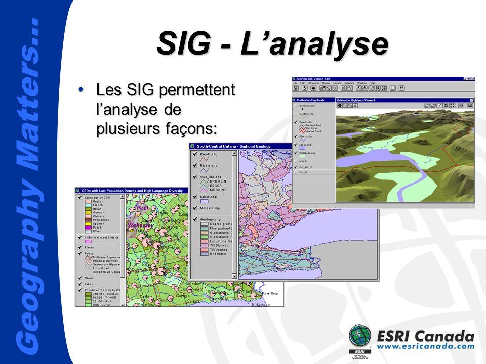 Geography Matters… SIG - Lanalyse Les SIG permettent lanalyse de plusieurs façons:Les SIG permettent lanalyse de plusieurs façons:
