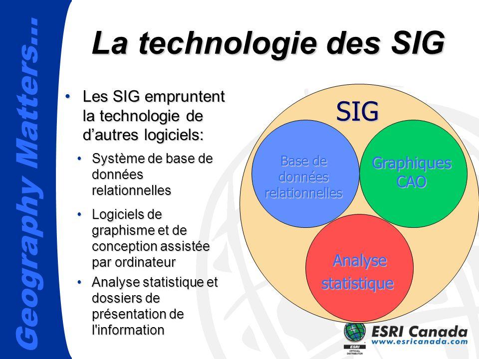 Geography Matters… La technologie des SIG SIG Les SIG empruntent la technologie de dautres logiciels:Les SIG empruntent la technologie de dautres logi