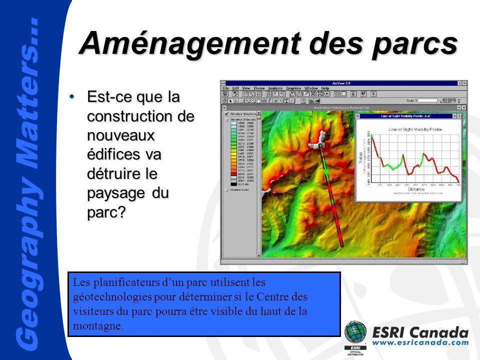 Geography Matters… Aménagement des parcs Est-ce que la construction de nouveaux édifices va détruire le paysage du parc?Est-ce que la construction de