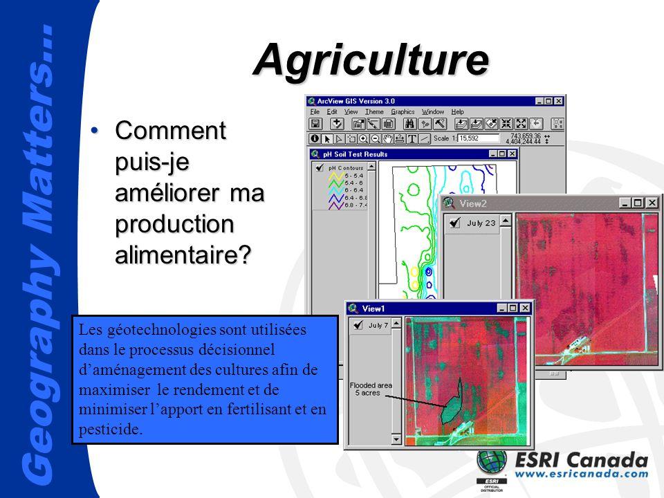 Geography Matters… Agriculture Comment puis-je améliorer ma production alimentaire?Comment puis-je améliorer ma production alimentaire? Les géotechnol