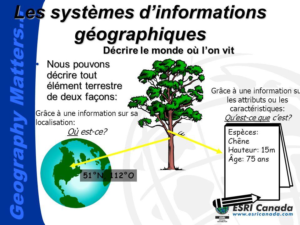 Geography Matters… Les systèmes dinformations géographiques Décrire le monde où lon vit Nous pouvons décrire tout élément terrestre de deux façons:Nous pouvons décrire tout élément terrestre de deux façons: Grâce à une information sur les attributs ou les caractéristiques: Quest-ce que cest.