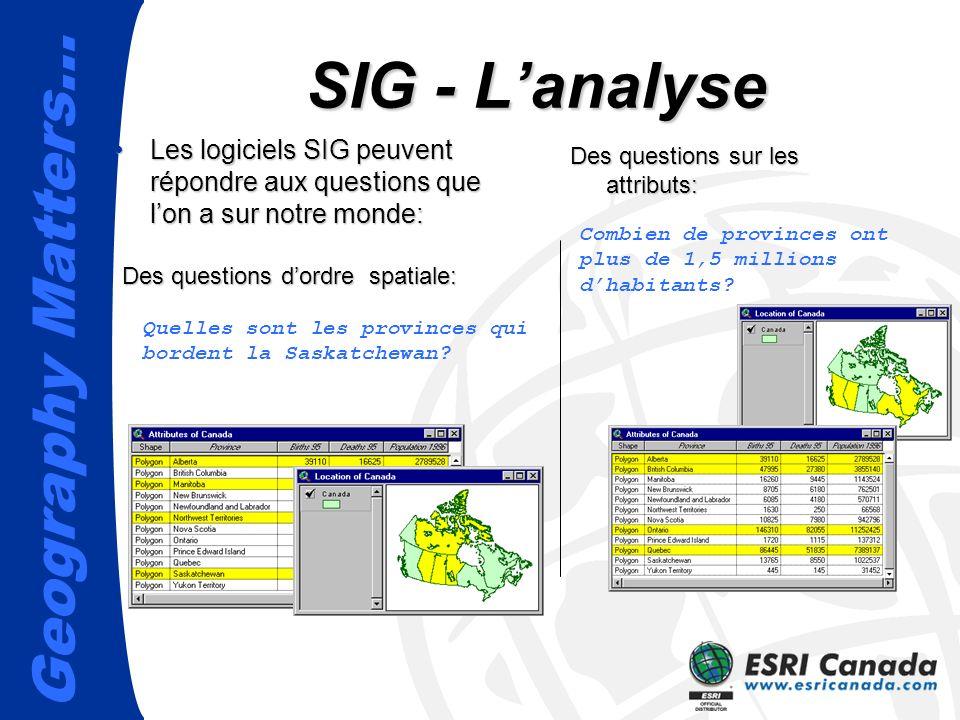 Geography Matters… SIG - Lanalyse Les logiciels SIG peuvent répondre aux questions que lon a sur notre monde:Les logiciels SIG peuvent répondre aux questions que lon a sur notre monde: Quelles sont les provinces qui bordent la Saskatchewan.