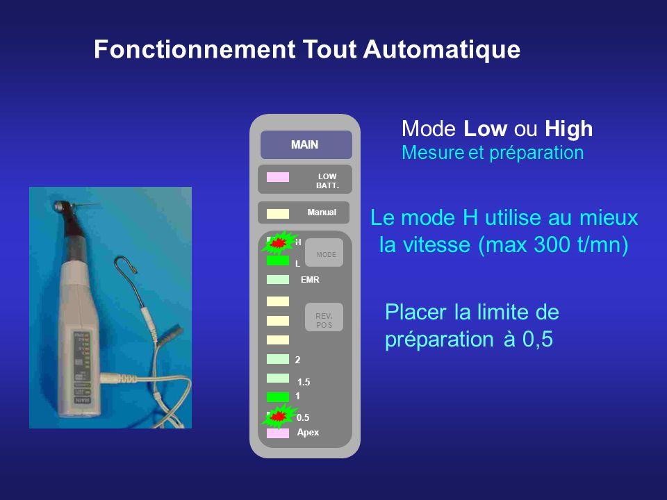 Le mode H utilise au mieux la vitesse (max 300 t/mn) MAIN LOW BATT. Manual Apex 0.5 1 1.5 2 REV. POS MODE H L EMR Mode Low ou High Mesure et préparati