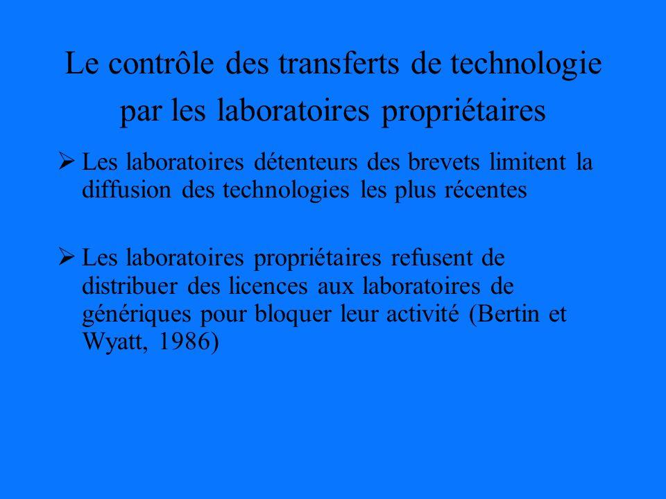 Le contrôle des transferts de technologie par les laboratoires propriétaires Les laboratoires détenteurs des brevets limitent la diffusion des technologies les plus récentes Les laboratoires propriétaires refusent de distribuer des licences aux laboratoires de génériques pour bloquer leur activité (Bertin et Wyatt, 1986)