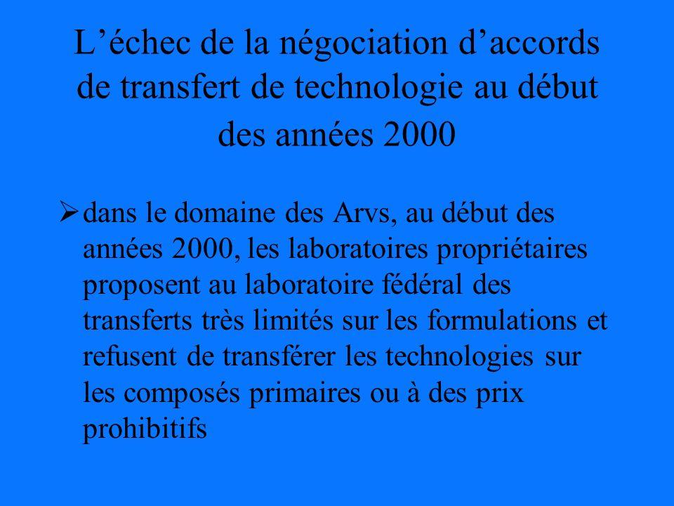 Léchec de la négociation daccords de transfert de technologie au début des années 2000 dans le domaine des Arvs, au début des années 2000, les laboratoires propriétaires proposent au laboratoire fédéral des transferts très limités sur les formulations et refusent de transférer les technologies sur les composés primaires ou à des prix prohibitifs