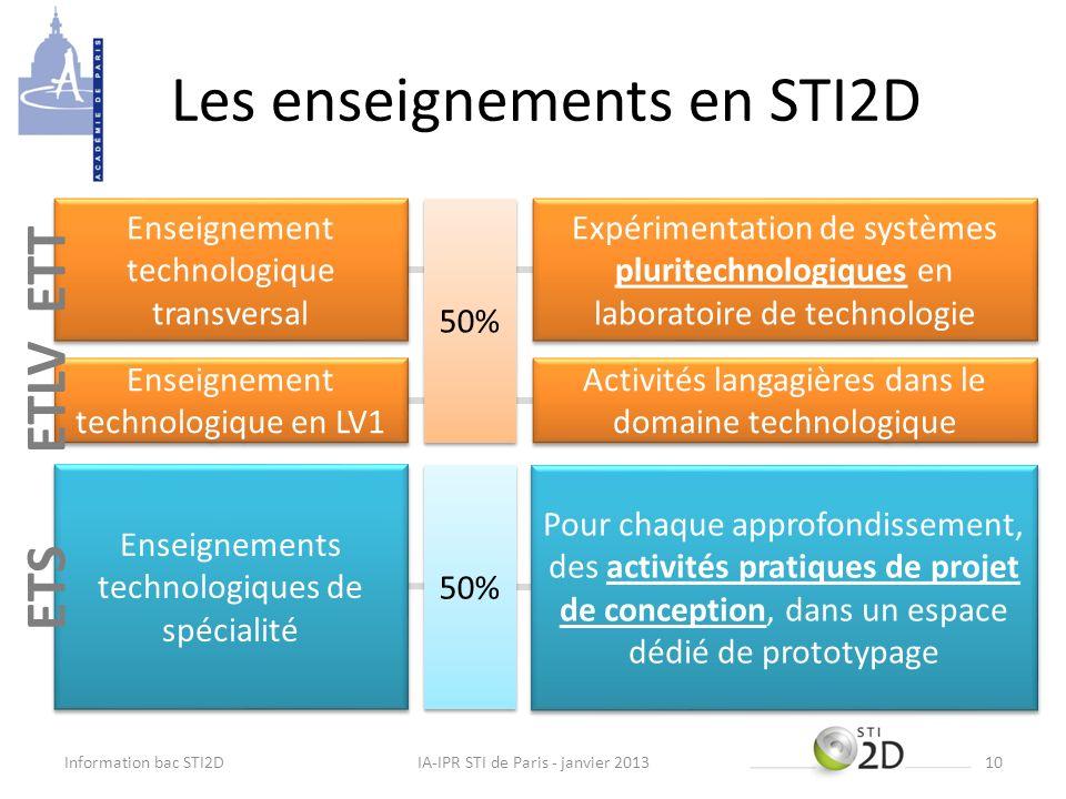 Les enseignements en STI2D Information bac STI2DIA-IPR STI de Paris - janvier 201310 Enseignement technologique transversal Enseignement technologique