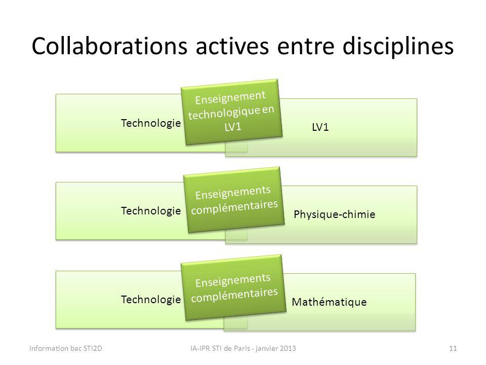 Collaborations actives entre disciplines Information bac STI2DIA-IPR STI de Paris - janvier 201311 Technologie LV1 Enseignement technologique en LV1 T