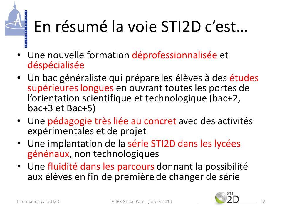 En résumé la voie STI2D cest… Une nouvelle formation déprofessionnalisée et déspécialisée Un bac généraliste qui prépare les élèves à des études supér