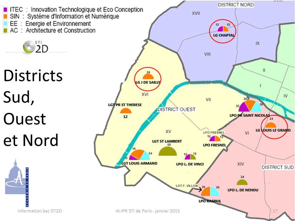 Information bac STI2DIA-IPR STI de Paris - janvier 201317 Districts Sud, Ouest et Nord