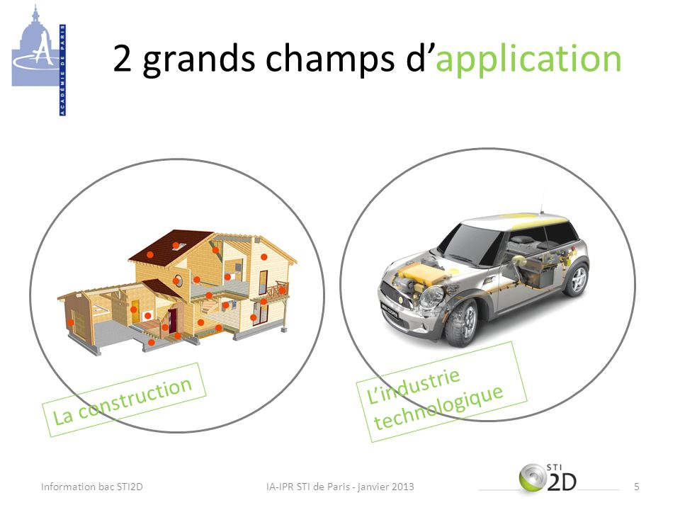 2 grands champs dapplication Information bac STI2DIA-IPR STI de Paris - janvier 20135 La construction Lindustrie technologique