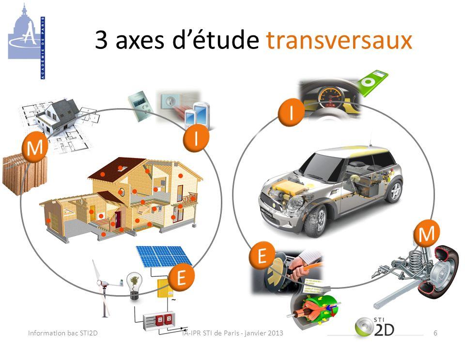 3 axes détude transversaux Information bac STI2DIA-IPR STI de Paris - janvier 20136