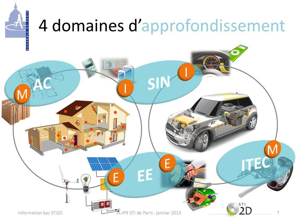 4 domaines dapprofondissement Information bac STI2DIA-IPR STI de Paris - janvier 20137
