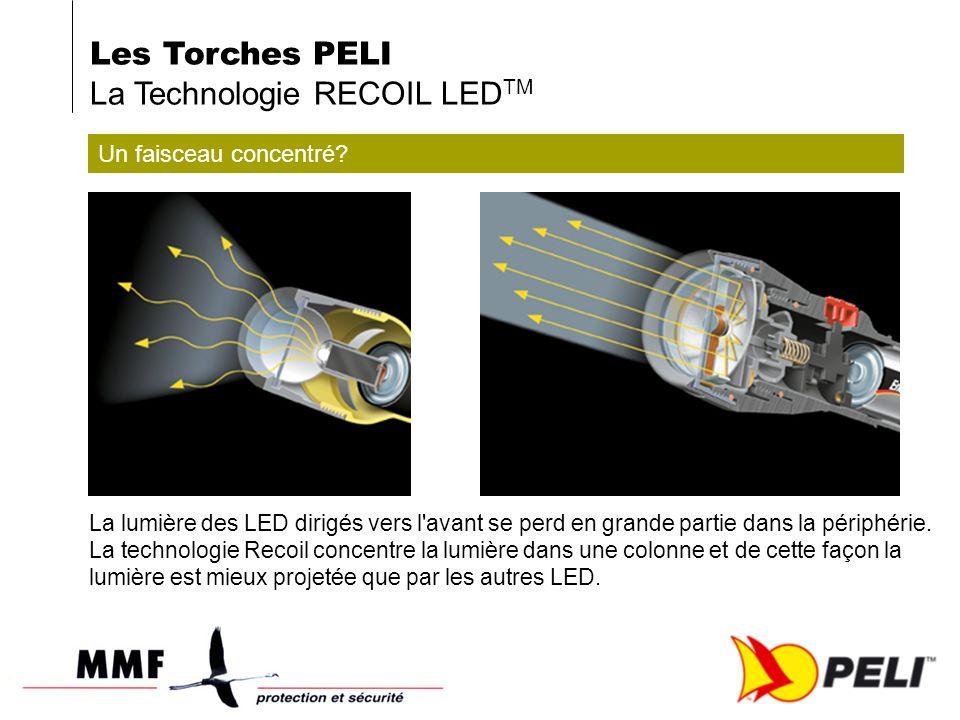 Un faisceau concentré? La lumière des LED dirigés vers l'avant se perd en grande partie dans la périphérie. La technologie Recoil concentre la lumière