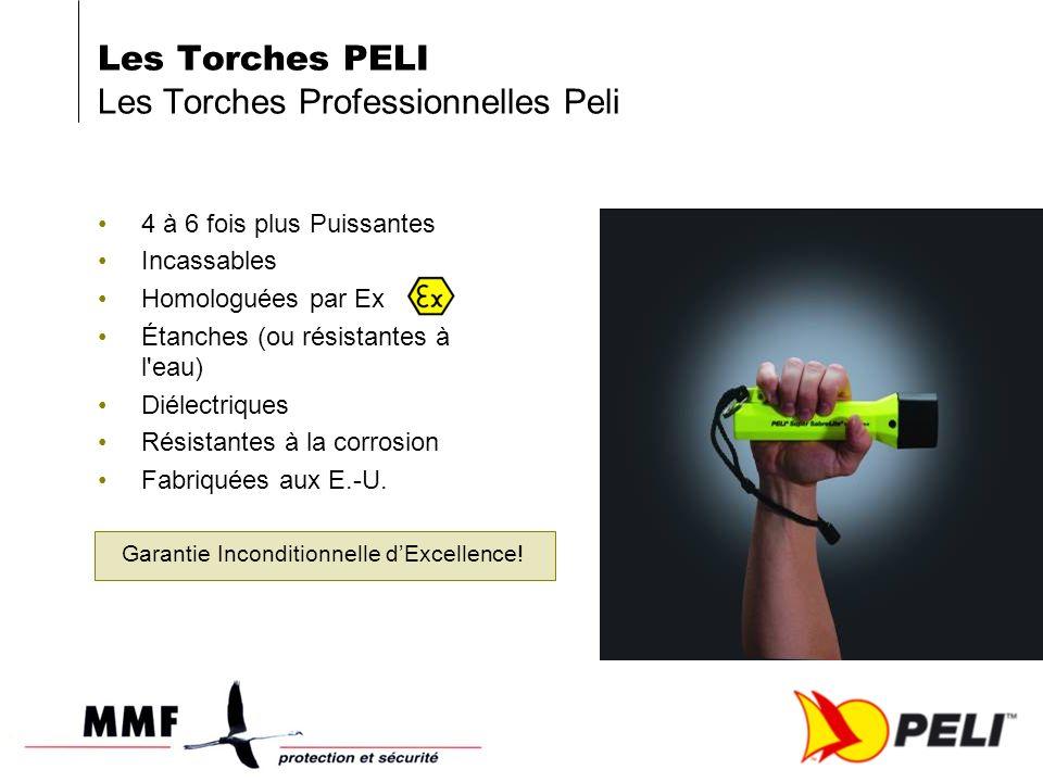 Les Torches PELI Fondements de la technologie déclairage LED vs.