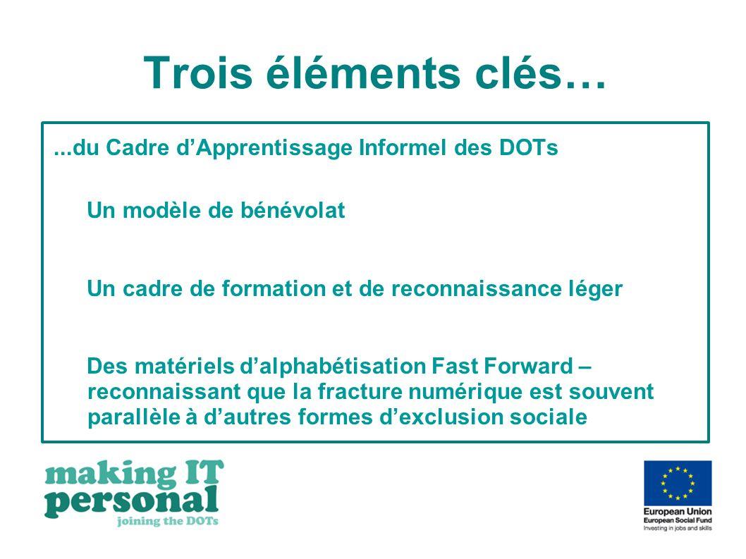 Trois éléments clés…...du Cadre dApprentissage Informel des DOTs Un modèle de bénévolat Un cadre de formation et de reconnaissance léger Des matériels