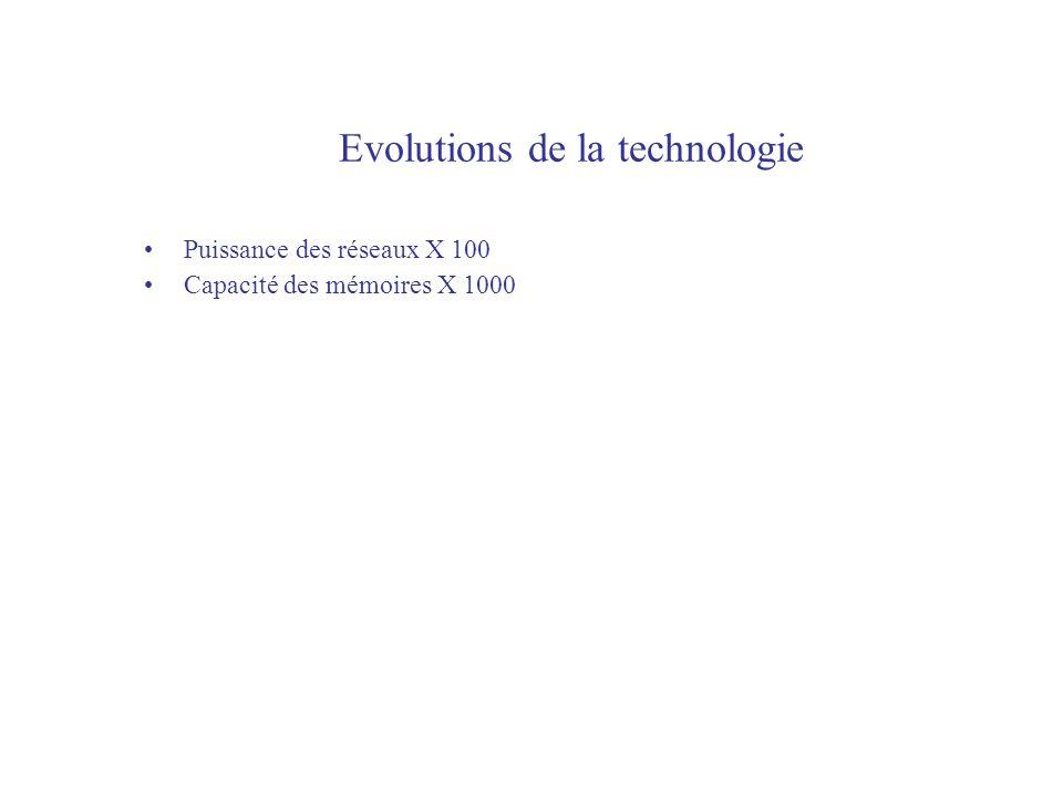 Evolutions de la technologie Puissance des réseaux X 100 Capacité des mémoires X 1000
