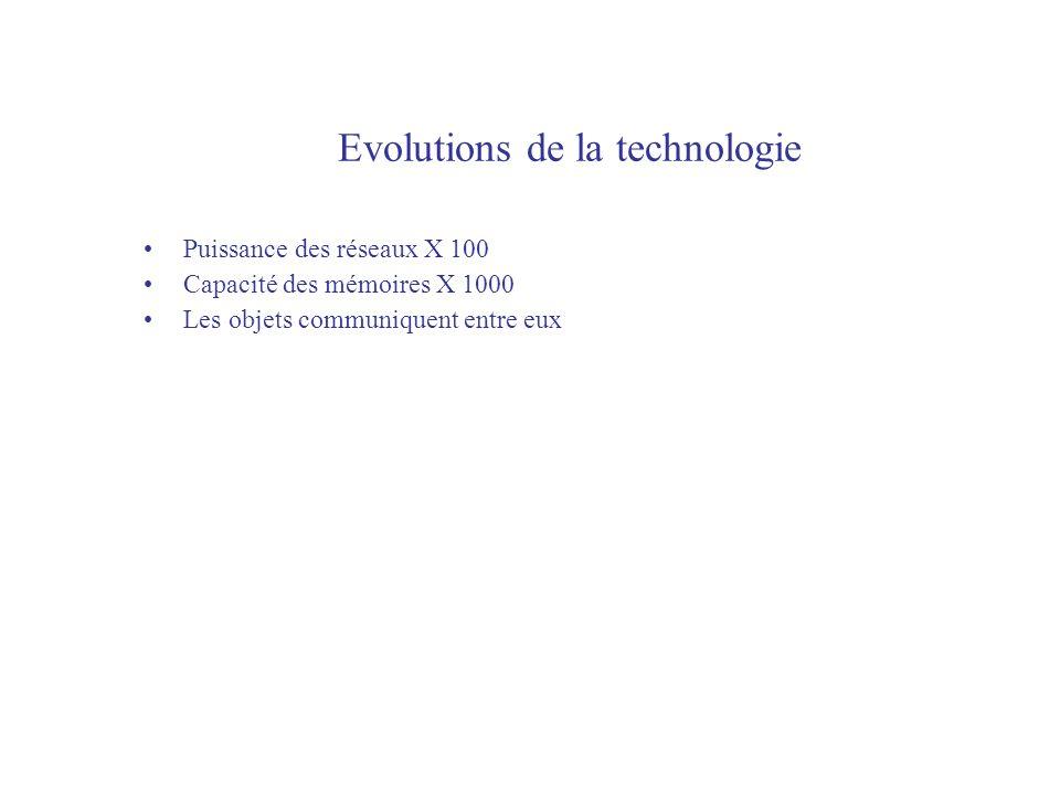 Evolutions de la technologie Puissance des réseaux X 100 Capacité des mémoires X 1000 Les objets communiquent entre eux
