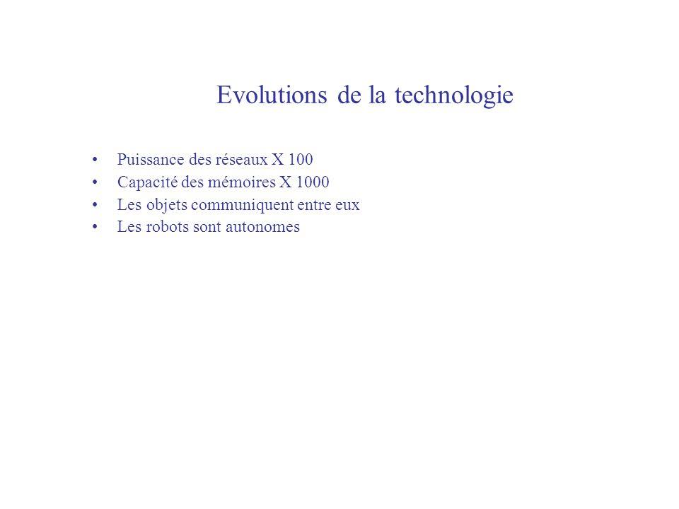 Evolutions de la technologie Puissance des réseaux X 100 Capacité des mémoires X 1000 Les objets communiquent entre eux Les robots sont autonomes