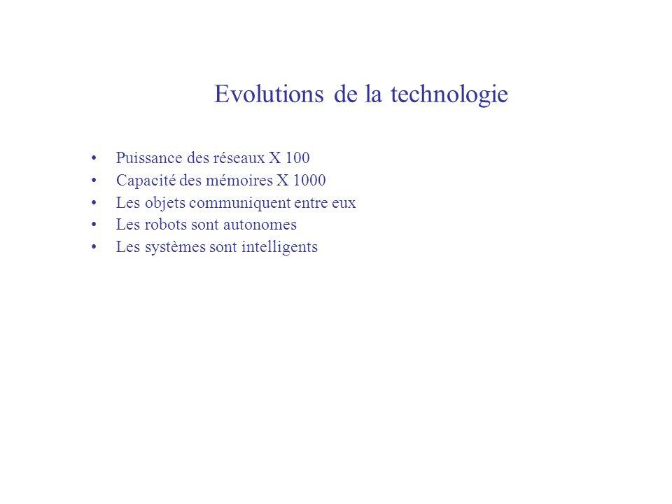 Evolutions de la technologie Puissance des réseaux X 100 Capacité des mémoires X 1000 Les objets communiquent entre eux Les robots sont autonomes Les systèmes sont intelligents
