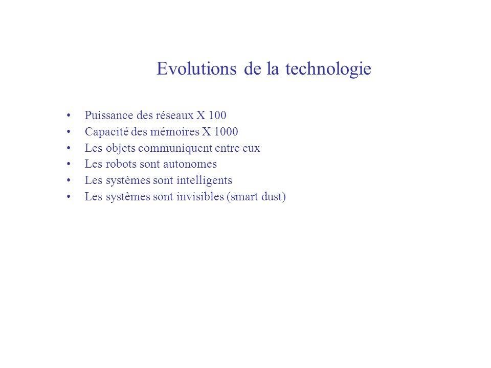 Evolutions de la technologie Puissance des réseaux X 100 Capacité des mémoires X 1000 Les objets communiquent entre eux Les robots sont autonomes Les systèmes sont intelligents Les systèmes sont invisibles (smart dust)